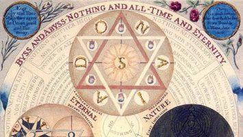 astrology-for-artists-image